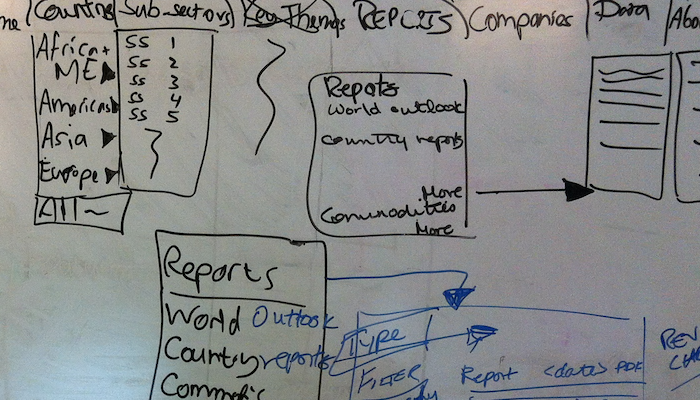 Photo of the whiteboard from a stakeholder workshop